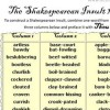 The Shakespearean Insult Kit - Fun jokes for actors_240